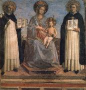 Fra Beato Madonna and Child with St Dominic and St Thomas Aquinas oil