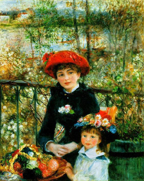 Pierre Renoir On the Terrace oil painting image